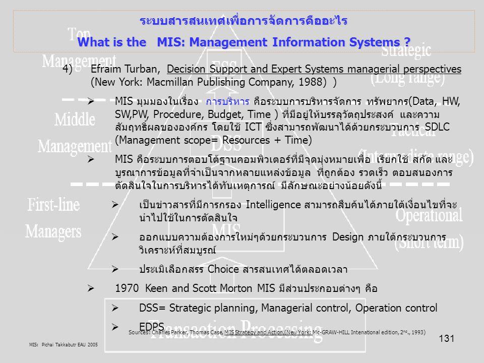MIS: Pichai Takkabutr EAU 2005 131 ระบบสารสนเทศเพื่อการจัดการคืออะไร What is the MIS: Management Information Systems ? 4)Efraim Turban, Decision Suppo