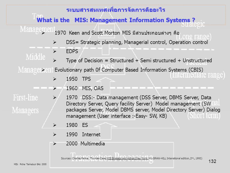 MIS: Pichai Takkabutr EAU 2005 132 ระบบสารสนเทศเพื่อการจัดการคืออะไร What is the MIS: Management Information Systems ?  1970 Keen and Scott Morton MI