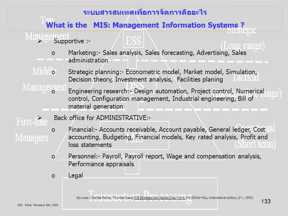 MIS: Pichai Takkabutr EAU 2005 133 ระบบสารสนเทศเพื่อการจัดการคืออะไร What is the MIS: Management Information Systems ?  Supportive :- oMarketing:- Sa