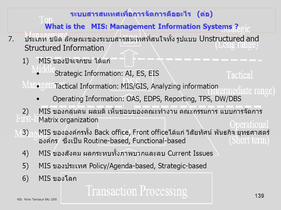 MIS: Pichai Takkabutr EAU 2005 139 ระบบสารสนเทศเพื่อการจัดการคืออะไร (ต่อ) What is the MIS: Management Information Systems ? 7.ประเภท ชนิด ลักษณะของระ
