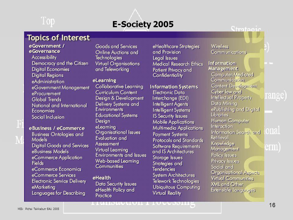 MIS: Pichai Takkabutr EAU 2005 16 E-Society 2005