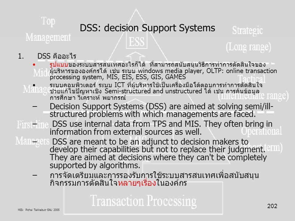 MIS: Pichai Takkabutr EAU 2005 202 DSS: decision Support Systems 1.DSS คืออะไร รูปแบบของระบบสารสนเทศอะไรก็ได้ ที่สามารถสนับสนุนวิธีการทำการตัดสินใจของ