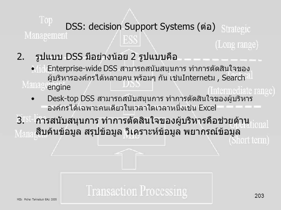 MIS: Pichai Takkabutr EAU 2005 203 DSS: decision Support Systems (ต่อ) 2.รูปแบบ DSS มีอย่างน้อย 2 รูปแบบคือ Enterprise-wide DSS สามารถสนับสนุนการ ทำกา