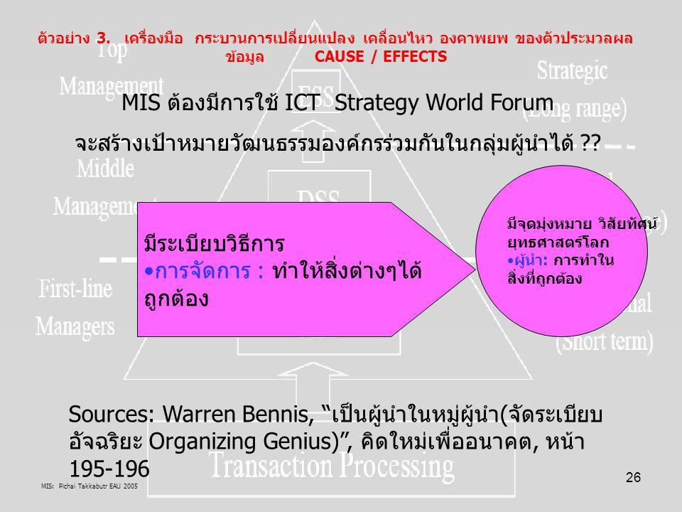 MIS: Pichai Takkabutr EAU 2005 26 ตัวอย่าง 3. เครื่องมือ กระบวนการเปลี่ยนแปลง เคลื่อนไหว องคาพยพ ของตัวประมวลผล ข้อมูล CAUSE / EFFECTS มีจุดมุ่งหมาย ว