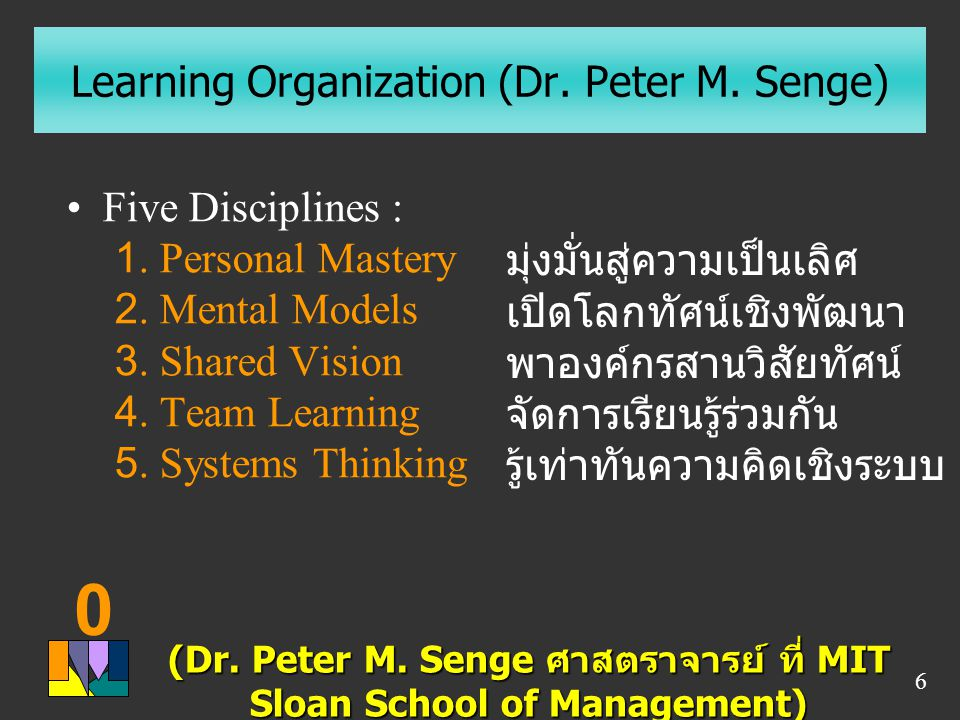 0 6 Five Disciplines : 1. Personal Mastery 2. Mental Models 3. Shared Vision 4. Team Learning 5. Systems Thinking (Dr. Peter M. Senge ศาสตราจารย์ ที่
