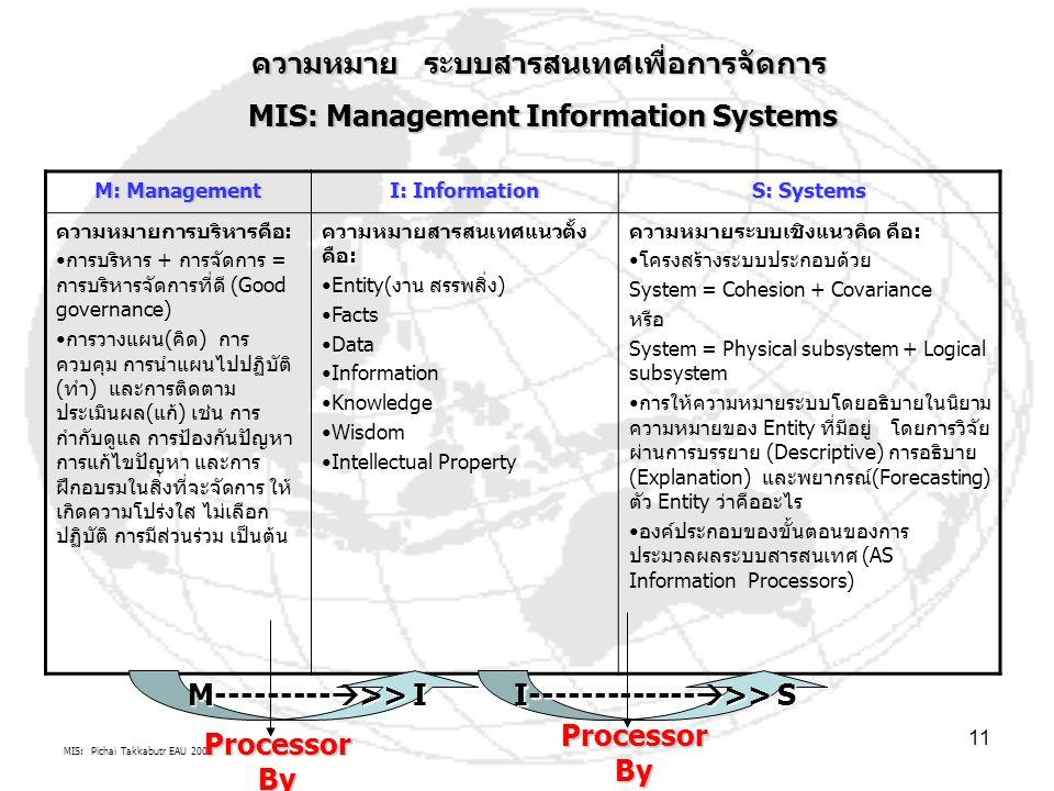 MIS: Pichai Takkabutr EAU 2005 11 M: Management I: Information S: Systems ความหมายการบริหารคือ: การบริหาร + การจัดการ = การบริหารจัดการที่ดี (Good gov