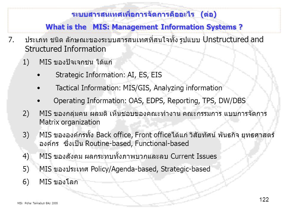 MIS: Pichai Takkabutr EAU 2005 122 ระบบสารสนเทศเพื่อการจัดการคืออะไร (ต่อ) What is the MIS: Management Information Systems ? 7.ประเภท ชนิด ลักษณะของระ