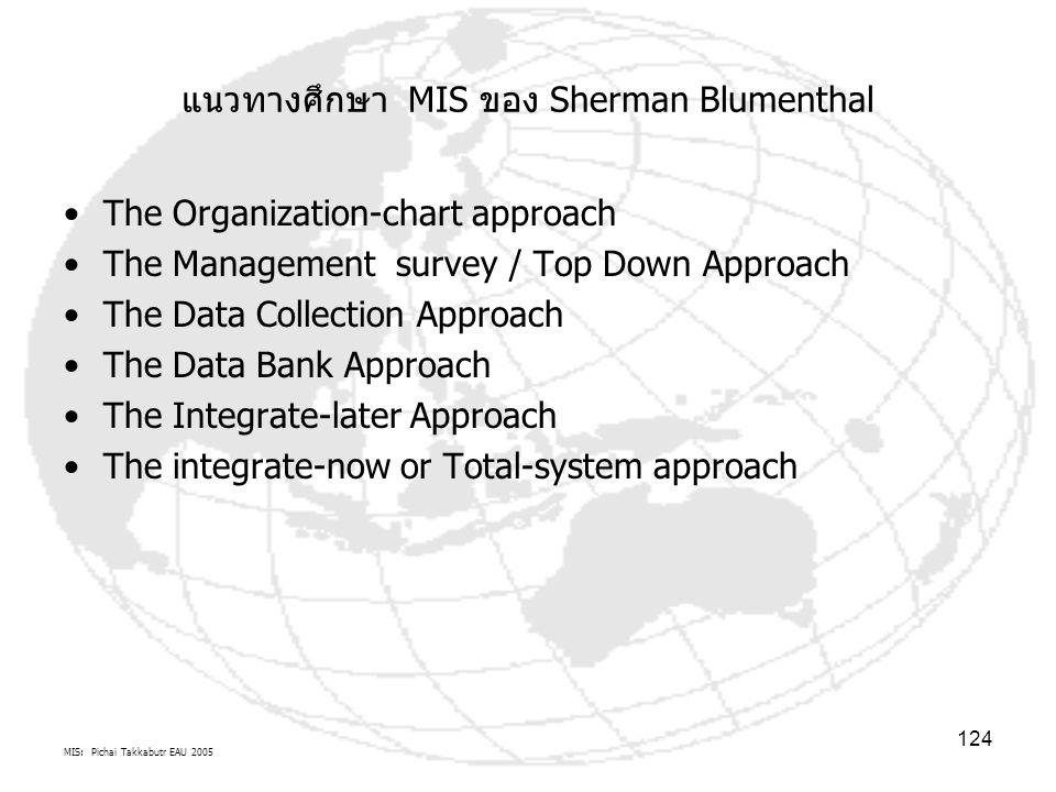 MIS: Pichai Takkabutr EAU 2005 124 แนวทางศึกษา MIS ของ Sherman Blumenthal The Organization-chart approach The Management survey / Top Down Approach Th