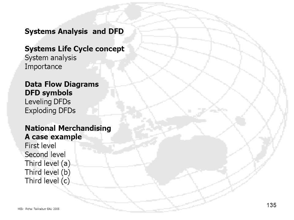 MIS: Pichai Takkabutr EAU 2005 135 Systems Analysis and DFD Systems Life Cycle concept System analysis Importance Data Flow Diagrams DFD symbols Leveling DFDs Exploding DFDs National Merchandising A case example First level Second level Third level (a) Third level (b) Third level (c)