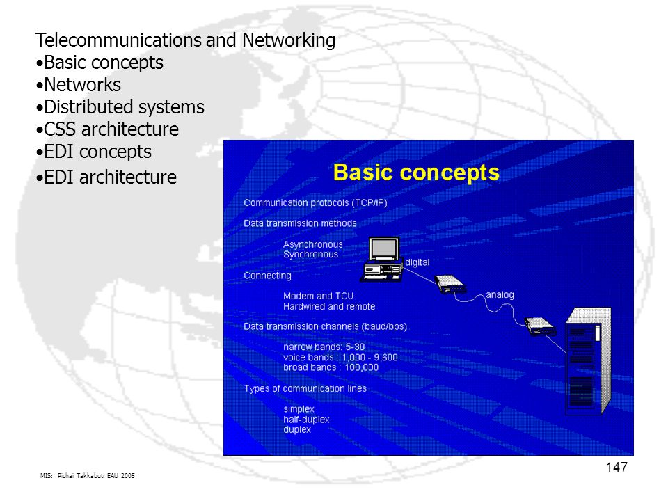 MIS: Pichai Takkabutr EAU 2005 147 Telecommunications and Networking Basic concepts Networks Distributed systems CSS architecture EDI concepts EDI architecture