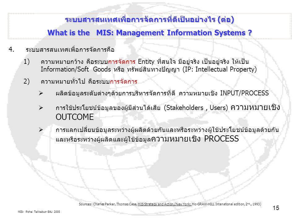 MIS: Pichai Takkabutr EAU 2005 15 4.ระบบสารสนเทศเพื่อการจัดการคือ 1)ความหมายกว้าง คือระบบการจัดการ Entity ที่สนใจ มีอยู่จริง เป็นอยู่จริง ให้เป็น Info