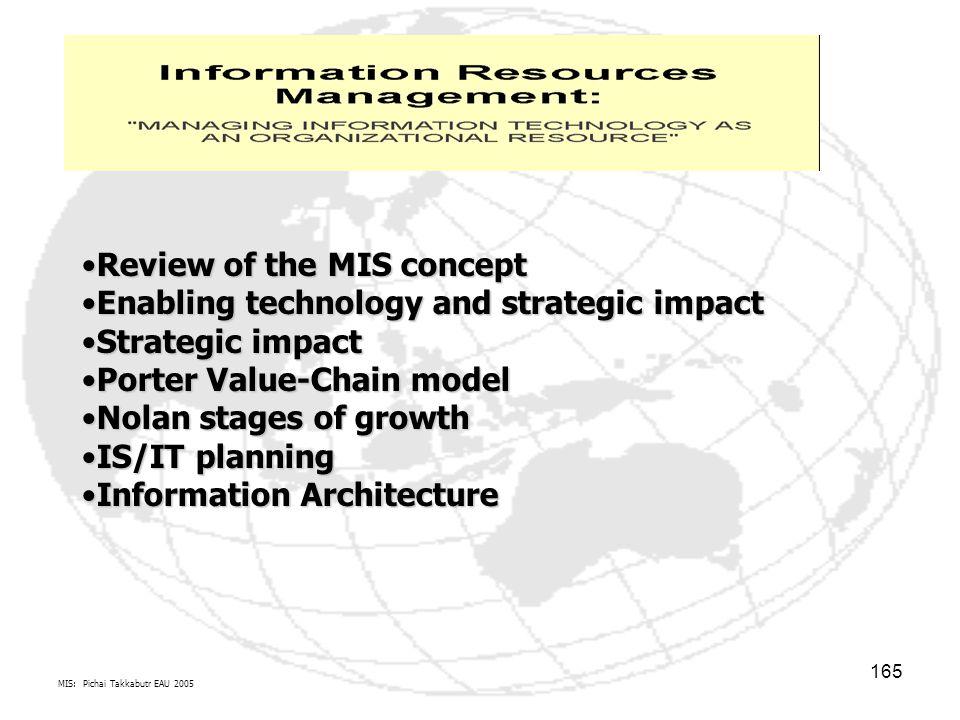 MIS: Pichai Takkabutr EAU 2005 165 Review of the MIS conceptReview of the MIS concept Enabling technology and strategic impactEnabling technology and