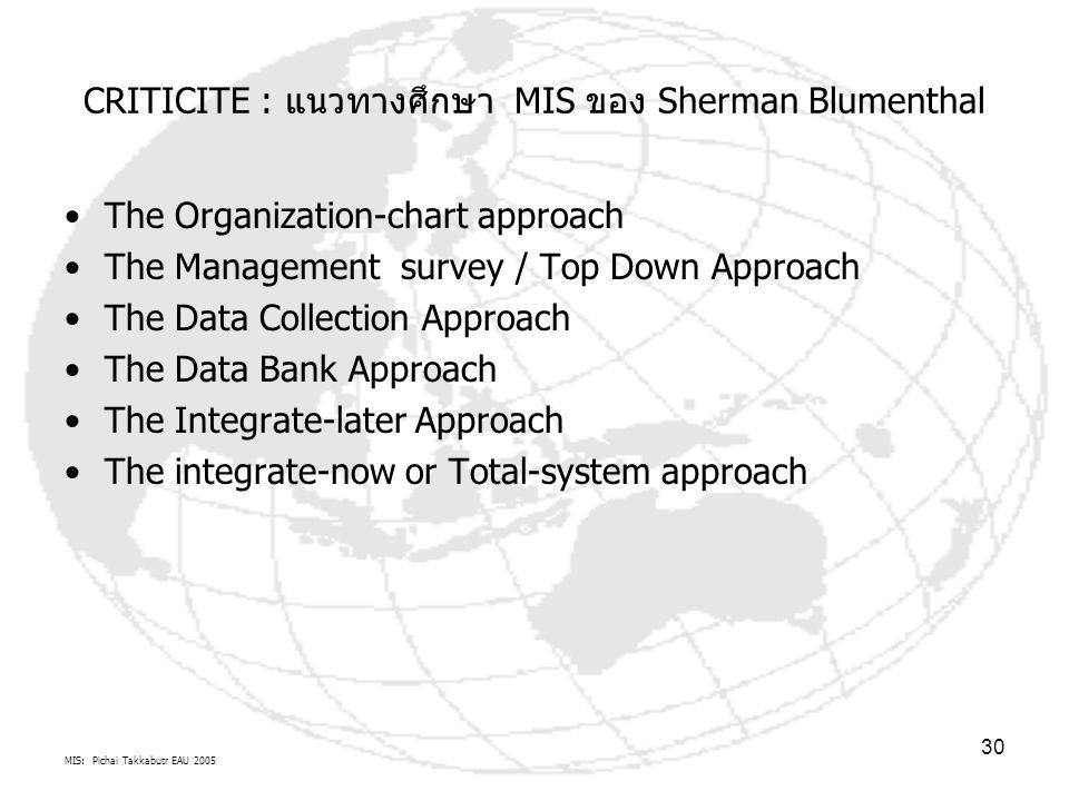 MIS: Pichai Takkabutr EAU 2005 30 CRITICITE : แนวทางศึกษา MIS ของ Sherman Blumenthal The Organization-chart approach The Management survey / Top Down
