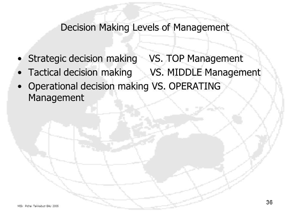 MIS: Pichai Takkabutr EAU 2005 36 Decision Making Levels of Management Strategic decision making VS. TOP Management Tactical decision making VS. MIDDL