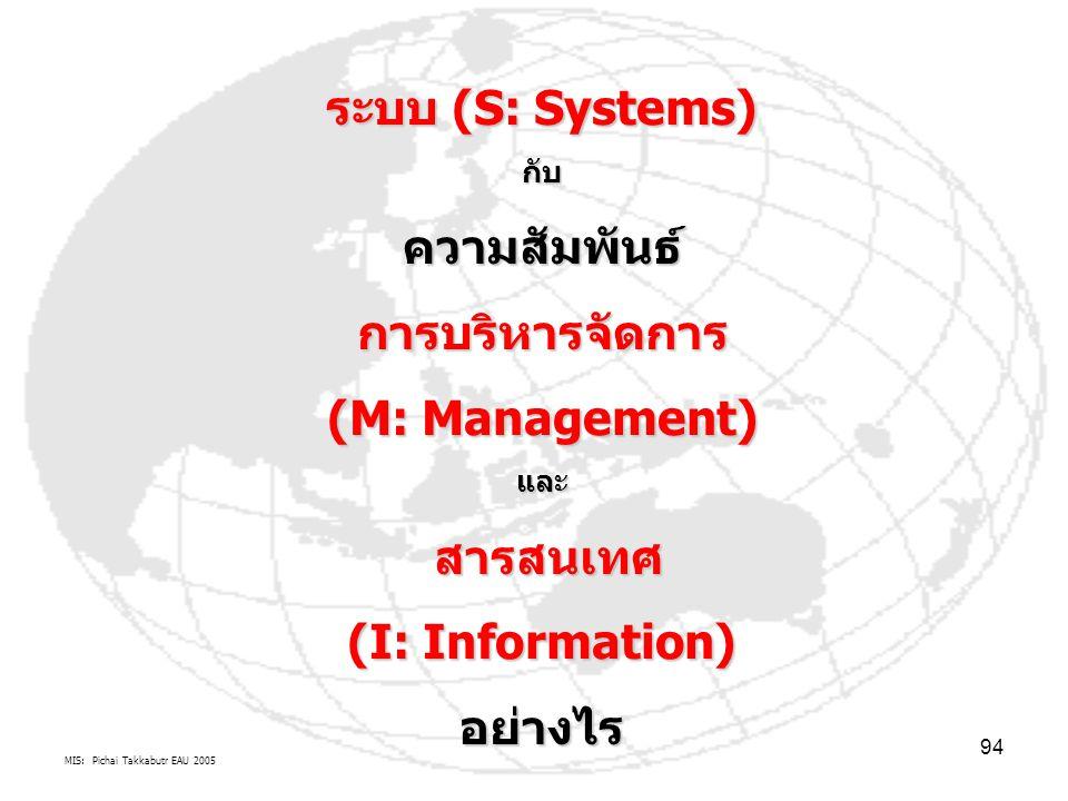 MIS: Pichai Takkabutr EAU 2005 94 ระบบ (S: Systems) กับความสัมพันธ์การบริหารจัดการ (M: Management) และ สารสนเทศ สารสนเทศ (I: Information) อย่างไร