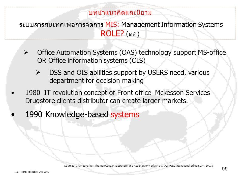 MIS: Pichai Takkabutr EAU 2005 99 บทนำ บทนำแนวคิดและนิยาม ระบบสารสนเทศเพื่อการจัดการ MIS: Management Information Systems ROLE? (ต่อ)  Office Automati