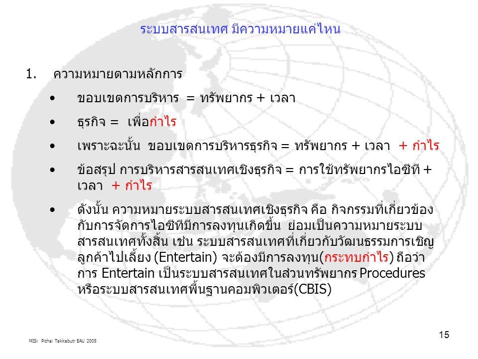 MIS: Pichai Takkabutr EAU 2005 15 ระบบสารสนเทศ มีความหมายแค่ไหน 1.ความหมายตามหลักการ ขอบเขตการบริหาร = ทรัพยากร + เวลา ธุรกิจ = เพื่อกำไร เพราะฉะนั้น