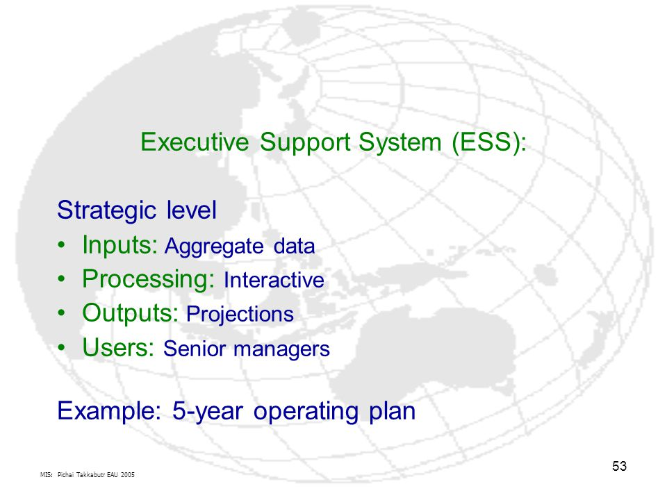 MIS: Pichai Takkabutr EAU 2005 53 Executive Support System (ESS): Strategic level Inputs: Aggregate data Processing: Interactive Outputs: Projections