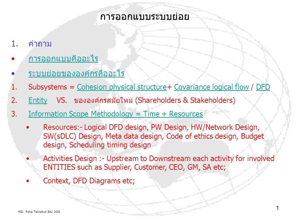 MIS: Pichai Takkabutr EAU 2005 2 การออกแบบการออกแบบ||||ระบบย่อย VS.