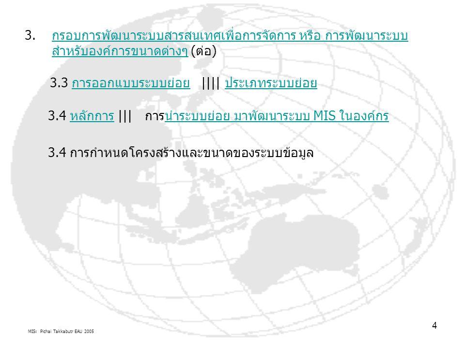 MIS: Pichai Takkabutr EAU 2005 4 3.กรอบการพัฒนาระบบสารสนเทศเพื่อการจัดการ หรือ การพัฒนาระบบ สำหรับองค์การขนาดต่างๆ (ต่อ)กรอบการพัฒนาระบบสารสนเทศเพื่อการจัดการ หรือ การพัฒนาระบบ สำหรับองค์การขนาดต่างๆ 3.3 การออกแบบระบบย่อย |||| ประเภทระบบย่อยการออกแบบระบบย่อยประเภทระบบย่อย 3.4 หลักการ ||| การนำระบบย่อย มาพัฒนาระบบ MIS ในองค์กรหลักการนำระบบย่อย มาพัฒนาระบบ MIS ในองค์กร 3.4 การกำหนดโครงสร้างและขนาดของระบบข้อมูล