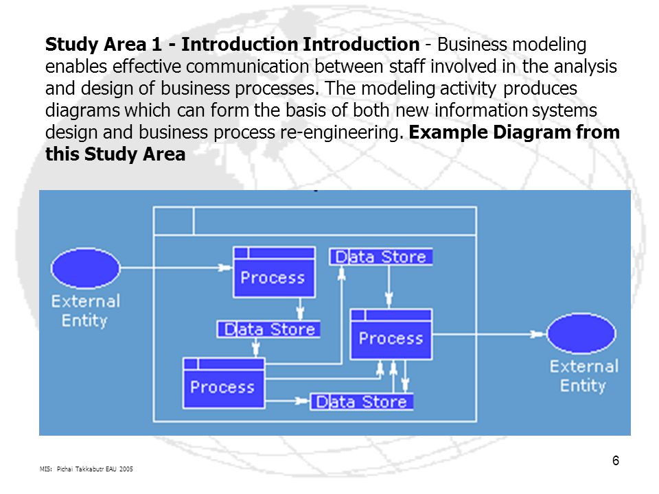 6 Study Area 1 - Introduction Introduction - Business modeling enables effective communication between staff involved in the analysis and design of business processes.