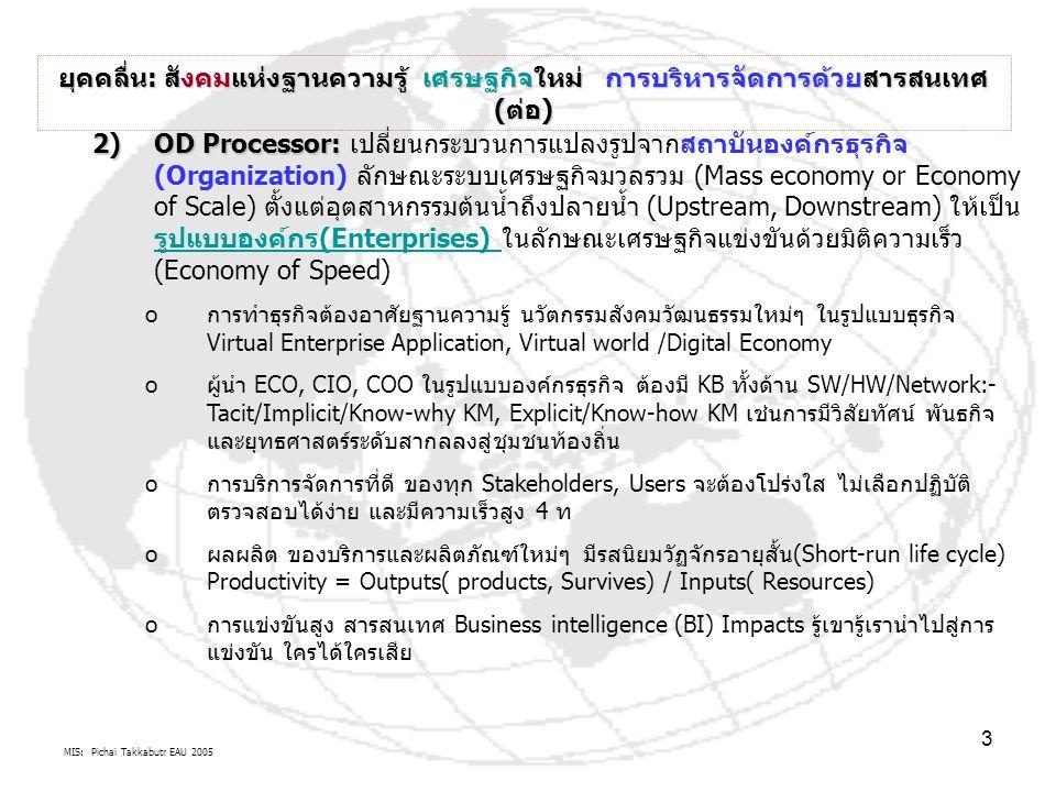 MIS: Pichai Takkabutr EAU 2005 3 ยุคคลื่น: สังคมแห่งฐานความรู้ เศรษฐกิจใหม่ การบริหารจัดการด้วยสารสนเทศ (ต่อ) 2)OD Processor: 2)OD Processor: เปลี่ยนกระบวนการแปลงรูปจากสถาบันองค์กรธุรกิจ (Organization) ลักษณะระบบเศรษฐกิจมวลรวม (Mass economy or Economy of Scale) ตั้งแต่อุตสาหกรรมต้นน้ำถึงปลายน้ำ (Upstream, Downstream) ให้เป็น รูปแบบองค์กร(Enterprises) ในลักษณะเศรษฐกิจแข่งขันด้วยมิติความเร็ว (Economy of Speed) รูปแบบองค์กร(Enterprises) oการทำธุรกิจต้องอาศัยฐานความรู้ นวัตกรรมสังคมวัฒนธรรมใหม่ๆ ในรูปแบบธุรกิจ Virtual Enterprise Application, Virtual world /Digital Economy oผู้นำ ECO, CIO, COO ในรูปแบบองค์กรธุรกิจ ต้องมี KB ทั้งด้าน SW/HW/Network:- Tacit/Implicit/Know-why KM, Explicit/Know-how KM เช่นการมีวิสัยทัศน์ พันธกิจ และยุทธศาสตร์ระดับสากลลงสู่ชุมชนท้องถิ่น oการบริการจัดการที่ดี ของทุก Stakeholders, Users จะต้องโปร่งใส ไม่เลือกปฏิบัติ ตรวจสอบได้ง่าย และมีความเร็วสูง 4 ท oผลผลิต ของบริการและผลิตภัณฑ์ใหม่ๆ มีรสนิยมวัฏจักรอายุสั้น(Short-run life cycle) Productivity = Outputs( products, Survives) / Inputs( Resources) oการแข่งขันสูง สารสนเทศ Business intelligence (BI) Impacts รู้เขารู้เรานำไปสู่การ แข่งขัน ใครได้ใครเสีย
