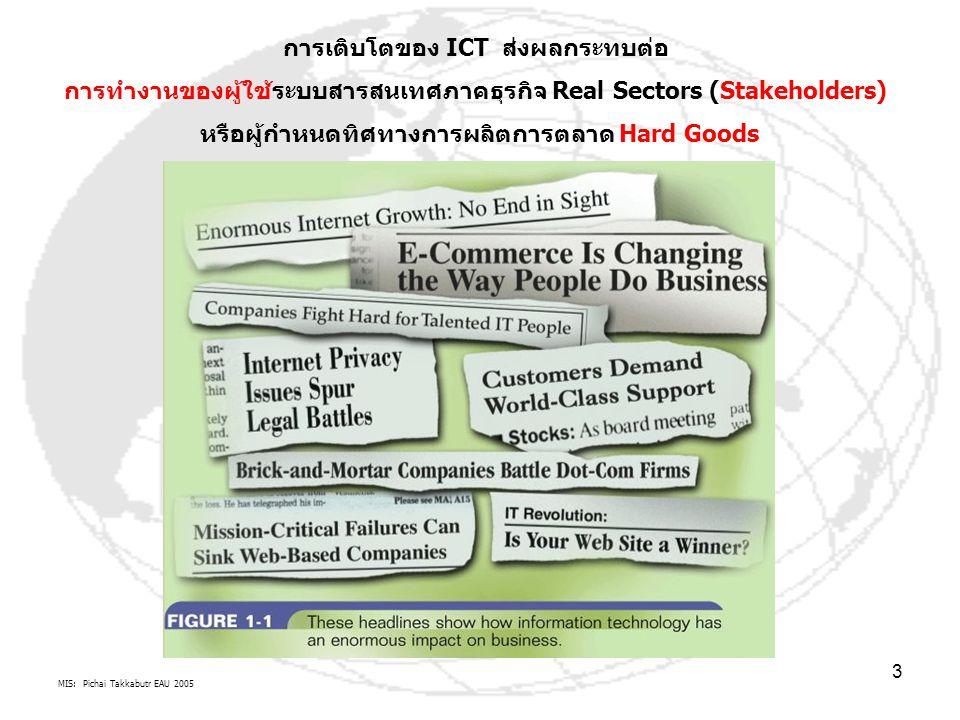 MIS: Pichai Takkabutr EAU 2005 4 การเติบโตของ ICT ส่งผลกระทบต่อ การทำงานของภาคธุรกิจ ICT Sectors(Stakeholders) หรือผู้กำหนดทิศทางการผลิตการตลาด Soft Goods ที่มี MF brick and Mortar ต้องเปลี่ยนบทบาท PCs Networking, DOTCOM Firms เพื่อสร้างพันธมิตร รูปแบบเศรษฐกิจ ICT เครือข่ายระดับโลก เพื่อทำงานร่วม SCM, CRM (ผู้บริหาร ผู้ใช้ข้อมูล ผู้พัฒนา จากทั่วโลก) WHAT is ANALYSIS .