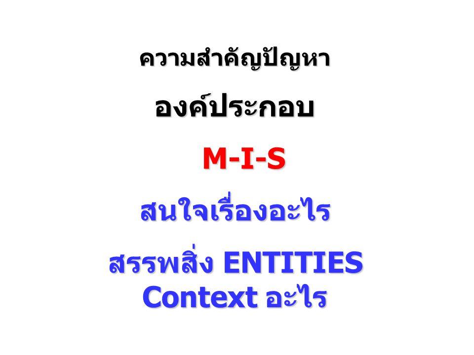 M: สนใจสิ่งแรกคือ M: ความสัมพันธ์ในการบริหารจัดการ ทรัพยากรองค์กร กับ เวลา เวลาที่ใช้ในเรื่องการจัดการอะไร ขอบเขตการจัดการ=ทรัพยากร + เวลา การตัดสินใจ: การคิด จัดการ วางแผน และจัดทำ ยุทธศาสตร์ การจัดการ/ ปฏิบัติ: การทำงาน นำแผนไป จัดการ และจัดทำ ยุทธวิธี และ ปฏิบัติการ การตัดสินใจ: การแก้ไข ปัญหา ติดตาม ประเมิผผลการ จัดการ ปัจจัย ทรัพยากร คน ซอฟต์แวร์/ วิทยาการ ฮาร์ดแวร์/ วัสดุครุภัณฑ์ ข้อมูล ระเบียบ วิธีการ งบประมาณ /ทุน คนเป็นปัจจัย ที่มีบทบาท เป็นแกนกลางการจัดการ จัดสรรปัจจัยทรัพยากรขององค์กร อย่างน้อยดังนี้ 1.คนทำหน้าที่จัดการซอฟต์แวร์ในองค์กร มีบทบาทเป็น System engineering, System Programmer, Programmer, Administrator/ DC Administrator 2.คนทำหน้าที่จัดการฮาร์ดแวร์ในองค์กร มีบทบาทเป็น System operator, Operator, Data Entry Operator, Network worker 3.คนทำหน้าที่จัดการข้อมูลในองค์กร มีบทบาทเป็น System Analysis and Design, DB Administrator 4.คนทำหน้าที่จัดการระเบียบวิธีการ และเวลาที่ใช้ในการจัดการปัจจัยทรัพยากรในองค์กร มีบทบาทเป็น Project Manager (PM) หรือ CIO 5.คนทำหน้าที่จัดการงบประมาณ / ทุน ที่ใช้ในองค์กร มีบทบาทเป็น CFO