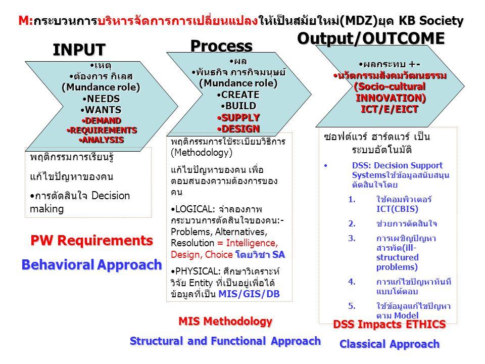 ระบบ S: Systems เสมือนองค์กรหรือหน่วยงาน ของการจัดการ Robert J.