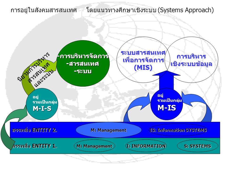 อยู่ รวมเป็นกลุ่มM-IS สรรพสิ่ง ENTITY 1. M: Management อยู่ รวมเป็นกลุ่มM-I-S ระบบสารสนเทศเพื่อการจัดการ(MIS) การอยู่ในสังคมสารสนเทศ โดยแนวทางศึกษาเชิ