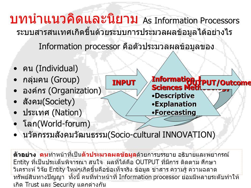 Information processor คือตัวประมวลผลข้อมูลของ คน (Individual) กลุ่มคน (Group) องค์กร (Organization) สังคม(Society) ประเทศ (Nation) โลก(World-forum) นว