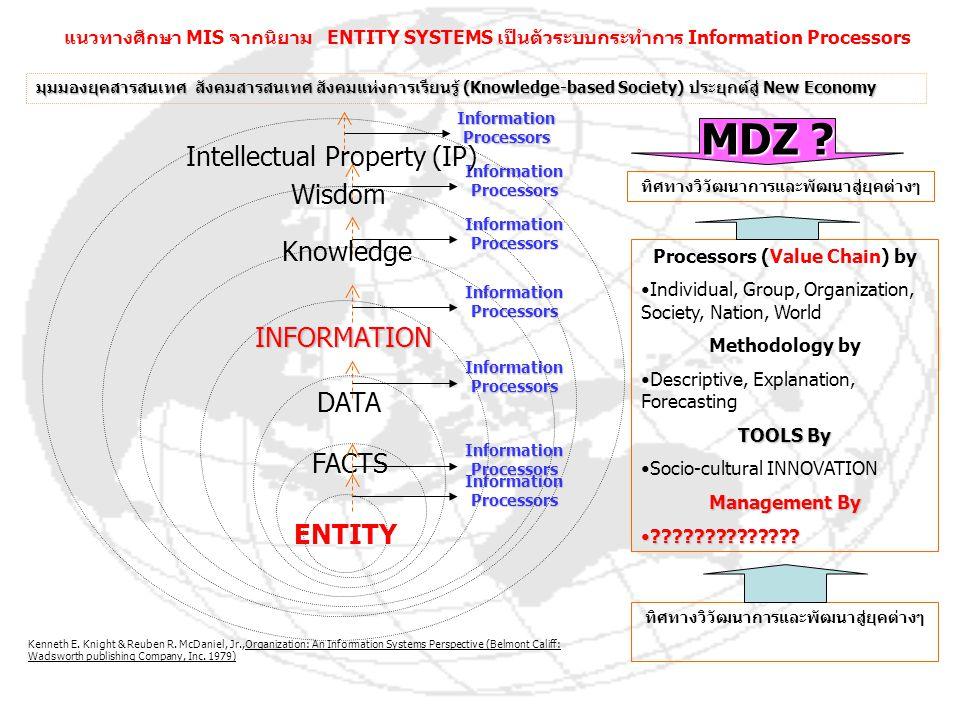 S: System มีความหมายที่สำคัญ 2 ความหมาย 1.System as an Entity/COHESION:- 1.System as an Entity/COHESION:- ORGANIZATION and Management หรือระบบคือธรรมชาติขององค์กรและการบริหารจัดการ : ระบบ จะมีกฎเกณฑ์ตามธรรมชาติ(Natural)ที่เป็นอยู่ โดยปริยาย (Implicit /Tacit ) ซึ่งทำให้คำว่าระบบ คือสรรพสิ่ง ที่มีความหมายในเชิงปฏิติการดังนี้ Working definition of system : ระบบ คือ ชุดของความสัมพันธ์ของส่วนต่างๆที่มี ลักษณะการทำงานอิสระมีความหลากหลายสลับซับซ้อน แต่รวมเป็นอันหนึ่งอันเดียวกัน เพื่อทำงานร่วมกันให้บรรลุวัตุประสงค์เดียวกันของ Entity นั้นๆ ภายใต้สิ่งแวดล้อมที่ สลับซับซ้อน ซีงมีแนวความคิดพื้นฐานของ Entity มีความหมายตามลักษณะคุณสมบัติ อย่างน้อยดังนี้  Purposive behavior: มีพฤติกรรมแสดงออกเป็นเป้าหมายของระบบ  Wholism : มีความเป็นน้ำหนึ่งเดียวกันในผลรวมที่มีมาตรฐานสากล หรือมีเอกลักษณ์รวม ของตัวเองเชิงบูรณาการ  Openness: มีความสัมพันธ์กับระบบที่ใหญ่กว่าคือสิ่งแวดล้อม  Transformation: มีกระบวนการแปลงรูป ในการทำงานที่สร้างสรรค์สิ่งที่มีคุณค่าเพิ่ม/ห่วง โซ่คุณค่า (Value chain)ของส่วนต่างๆในระบบ  Interrelatedness: ส่วนต่างๆภายในระบบสามารถปรับตัวเข้าด้วยกัน  Control mechanism synergy: มีพลังผลักดันเอกภาพเป็นแกนกลาง ทำให้ส่วนต่างๆ ในระบบ สามารถยึดเหนี่ยวกันให้เป็นกลุ่มก้อนอยู่รอด ภายใต้สิ่งแวดล้อมที่เปลี่ยนแปลง ตลอดเวลา