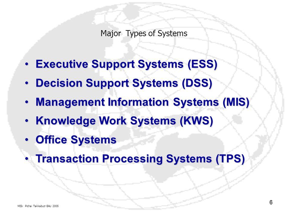 MIS: Pichai Takkabutr EAU 2005 7 Accounting: IS - DSS - AIISDSSAI Banking: IS - DSS - AIISDSSAI Consulting: IS - DSS - AIISDSSAI Education: IS - DSS - AIISDSSAI Entertainment: IS - DSS - AIISDSSAI Finance: IS - DSS - AIISDSSAI Government: IS - DSS - AIISDSSAI Healthcare: IS - DSS - AIISDSSAI Hospitality: IS - DSS - AIISDSSAI Law : IS - DSS - AIISDSSAI Management: IS - DSS - AIISDSSAI Marketing: IS - DSS - AIISDSSAI Medicine: IS - DSS - AIISDSSAI Military: IS - DSS - AIISDSSAI Small Business: IS - DSS - AIISDSSAI Technology: IS - DSS - AIISDSSAI ตัวอย่าง วิธีการแปลงองค์ความรู้ MISเทางวิชาการสาขาต่างๆเข้าสู่ MISลงสู่ภาคปฏิบัติ REAL SECTORS 60 % ตัวอย่าง วิธีการแปลงองค์ความรู้ MISเทางวิชาการสาขาต่างๆเข้าสู่ MISลงสู่ภาคปฏิบัติ REAL SECTORS 60 % Key Concepts Industrywise Applications Information Systems (IS) Decision Support Systems (DSS) Artificial Intelligence (AI)