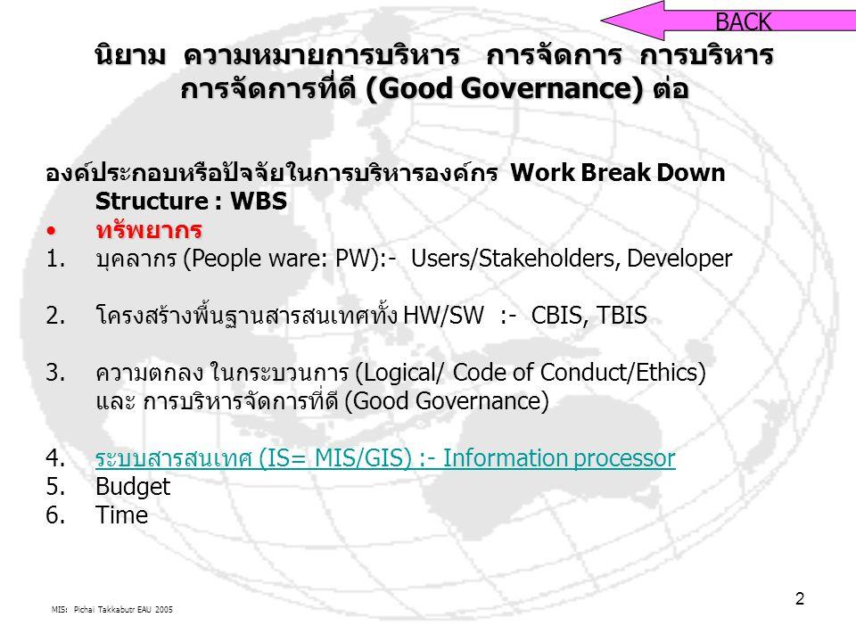 MIS: Pichai Takkabutr EAU 2005 2 นิยาม ความหมายการบริหาร การจัดการ การบริหาร การจัดการที่ดี (Good Governance) ต่อ BACK องค์ประกอบหรือปัจจัยในการบริหารองค์กร Work Break Down Structure : WBS ทรัพยากรทรัพยากร 1.บุคลากร (People ware: PW):- Users/Stakeholders, Developer 2.โครงสร้างพื้นฐานสารสนเทศทั้ง HW/SW :- CBIS, TBIS 3.ความตกลง ในกระบวนการ (Logical/ Code of Conduct/Ethics) และ การบริหารจัดการที่ดี (Good Governance) 4.ระบบสารสนเทศ (IS= MIS/GIS) :- Information processorระบบสารสนเทศ (IS= MIS/GIS) :- Information processor 5.Budget 6.Time