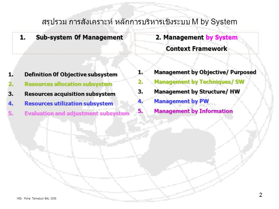 MIS: Pichai Takkabutr EAU 2005 2 สรุปรวม การสังเคราะห์ หลักการบริหารเชิงระบบ M by System 2.