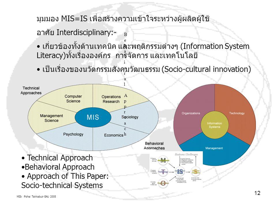 MIS: Pichai Takkabutr EAU 2005 12 มุมมอง MIS=IS เพื่อสร้างความเข้าใจระหว่างผู้ผลิตผู้ใช้ อาศัย Interdisciplinary:- เกี่ยวข้องทั้งด้านเทคนิค และพฤติกรร