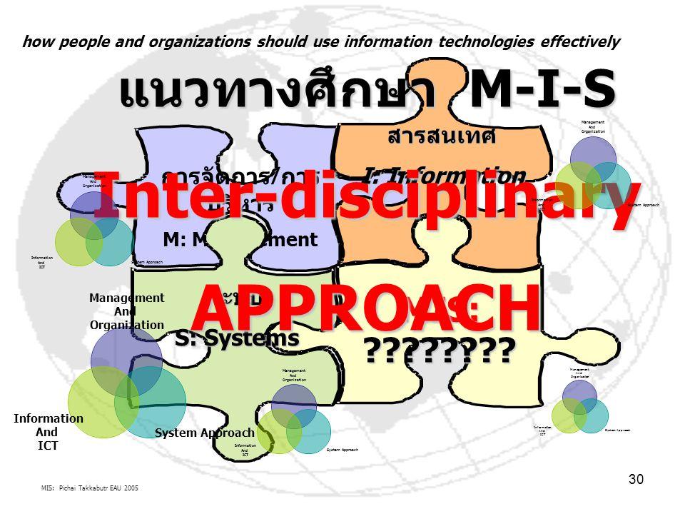 MIS: Pichai Takkabutr EAU 2005 30 การจัดการ / การ บริหาร M: Management สารสนเทศ I: Information MIS: ???????? ระบบ S: Systems แนวทางศึกษา M-I-S Inter-d