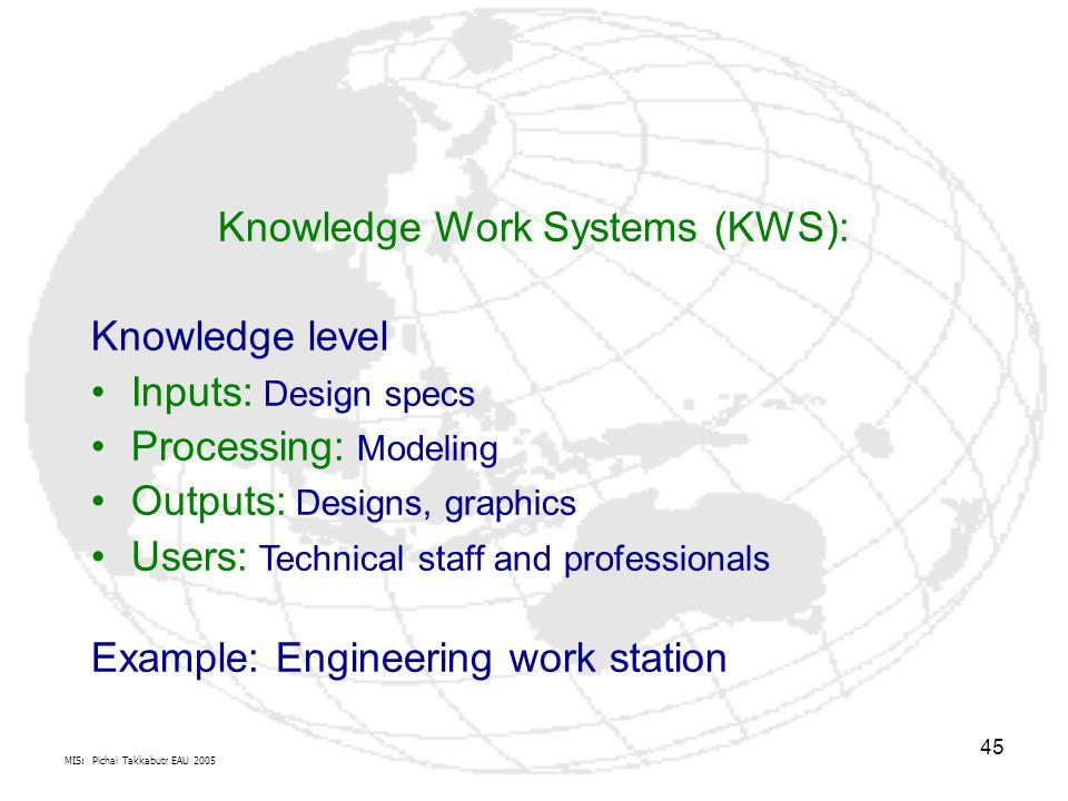 MIS: Pichai Takkabutr EAU 2005 45 Knowledge Work Systems (KWS): Knowledge level Inputs: Design specs Processing: Modeling Outputs: Designs, graphics U