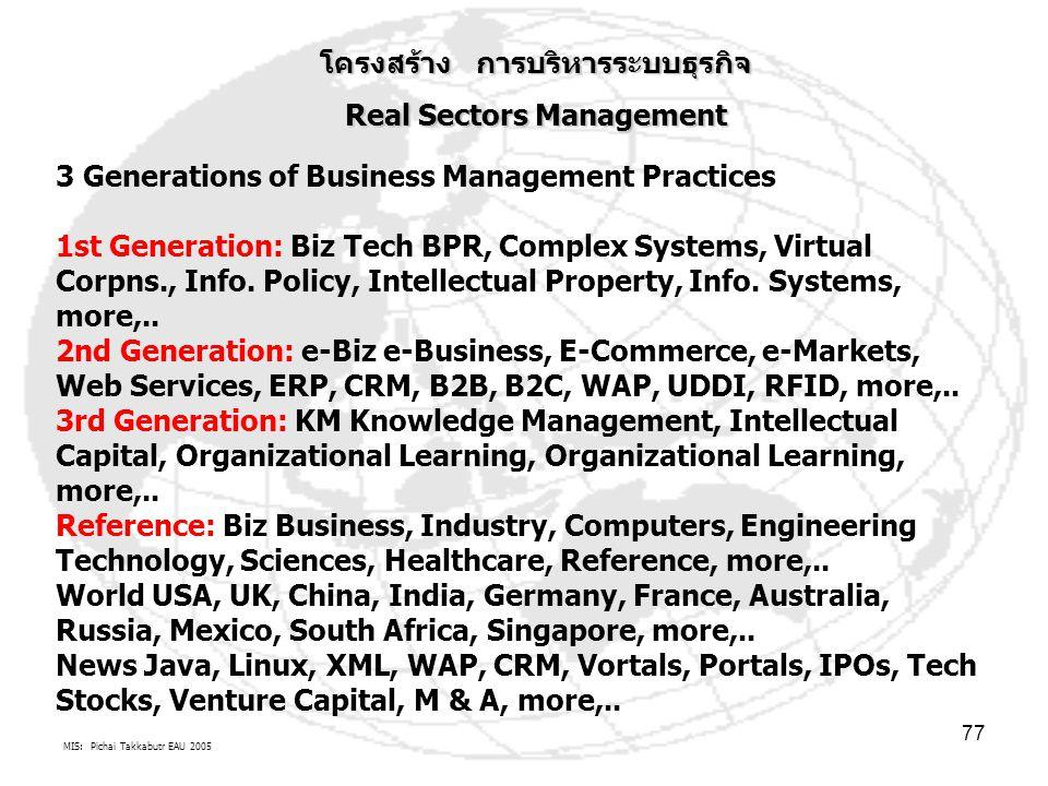 MIS: Pichai Takkabutr EAU 2005 77 โครงสร้าง การบริหารระบบธุรกิจ Real Sectors Management 3 Generations of Business Management Practices 1st Generation: