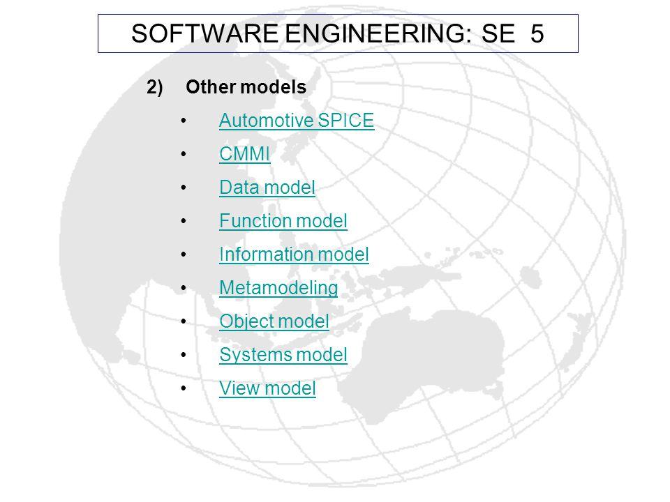 3)Modeling languages IDEF UML SOFTWARE ENGINEERING: SE 6