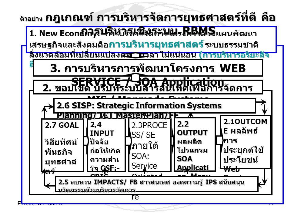 PROJECT-Man-rt11 การบริหารยุทธศาสตร์ ( การบริหารอริยะสัจ สี่ ) 1. New Economy:- การบริหารจัดการโครงการตามแผนพัฒนา เสรษฐกิจและสังคมคือ การบริหารยุทธศาส