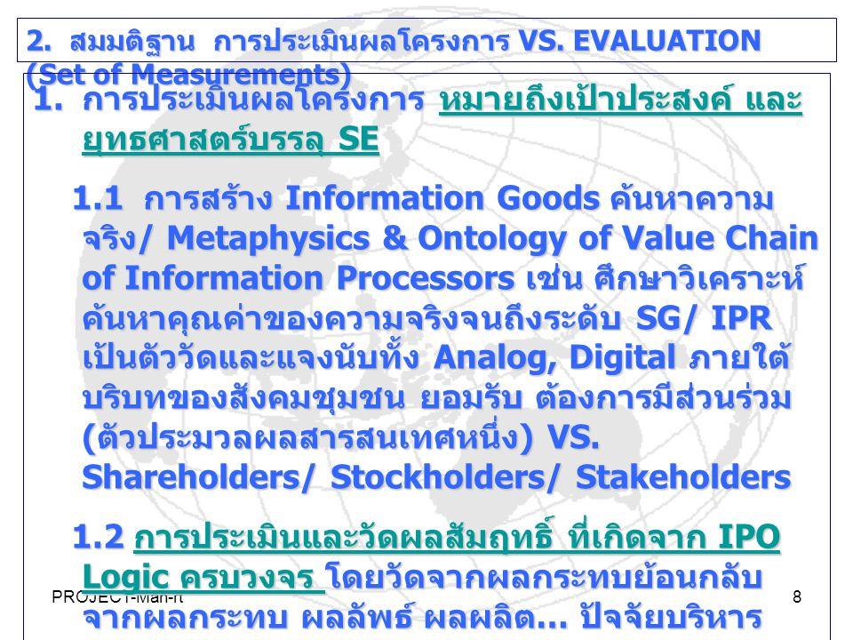 PROJECT-Man-rt8 2. สมมติฐาน การประเมินผลโครงการ VS. EVALUATION (Set of Measurements) 1. การประเมินผลโครงการ หมายถึงเป้าประสงค์ และ ยุทธศาสตร์บรรลุ SE