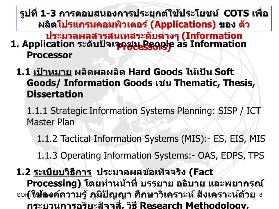 SOFTWARE-rt8 รูปที่ 1-3 การตอบสนองการประยุกต์ใช้ประโยชน์ COTS เพื่อ ผลิตโปรแกรมคอมพิวเตอร์ (Applications) ของ ตัว ประมวลผลสารสนเทสระดับต่างๆ (Informat