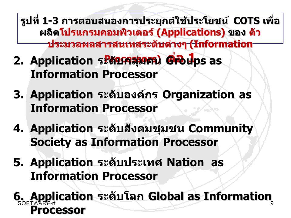 SOFTWARE-rt9 รูปที่ 1-3 การตอบสนองการประยุกต์ใช้ประโยชน์ COTS เพื่อ ผลิตโปรแกรมคอมพิวเตอร์ (Applications) ของ ตัว ประมวลผลสารสนเทสระดับต่างๆ (Informat