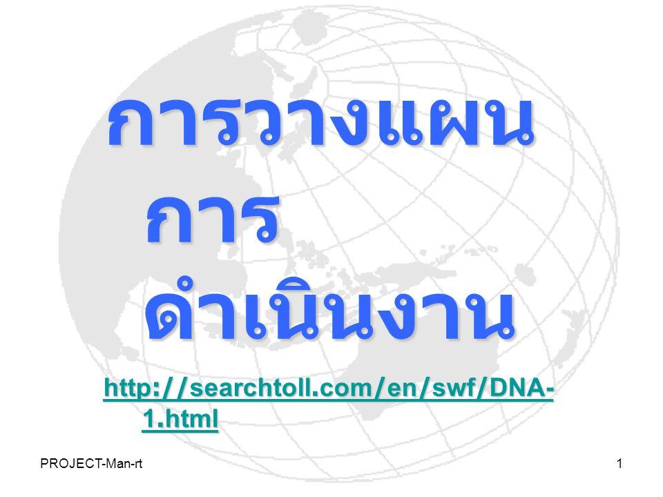 PROJECT-Man-rt1 การวางแผน การ ดำเนินงาน http://searchtoll.com/en/swf/DNA- 1.html http://searchtoll.com/en/swf/DNA- 1.html