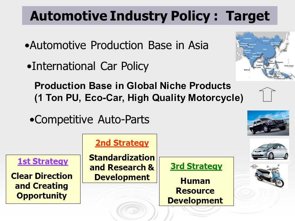 International Car Policy 1st Strategy Clear Direction and Creating Opportunity 3rd Strategy Human Resource Development 2nd Strategy Standardization an