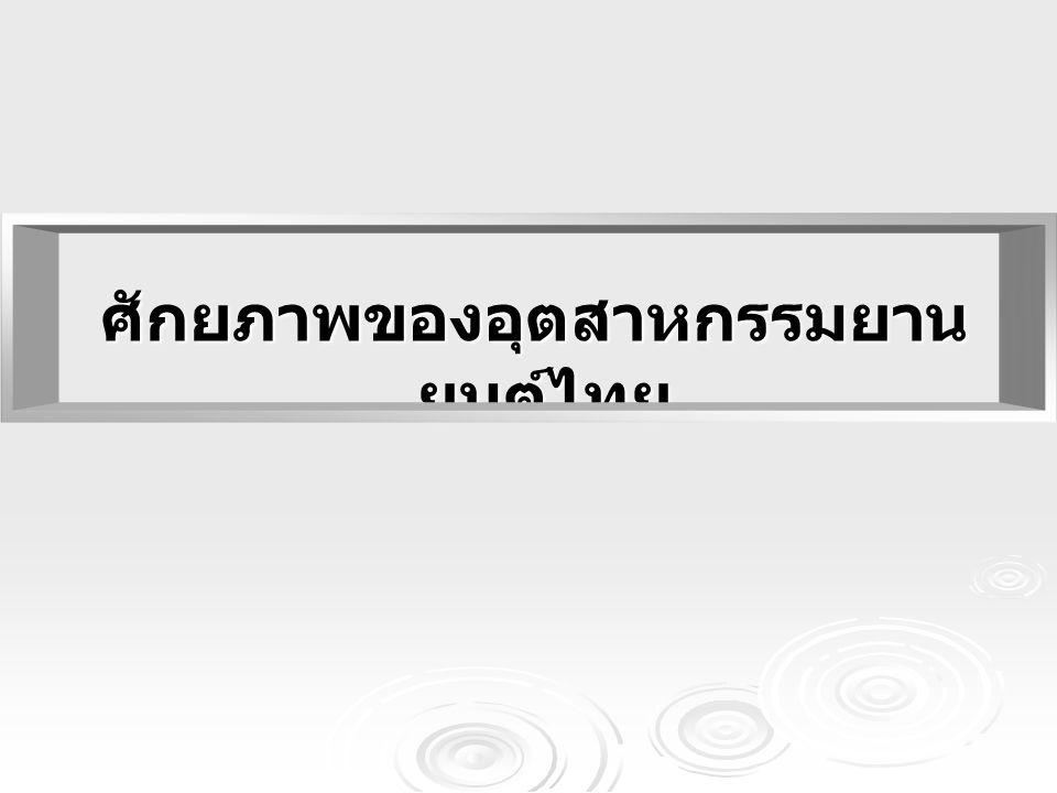 ศักยภาพของอุตสาหกรรมยาน ยนต์ไทย ศักยภาพของอุตสาหกรรมยาน ยนต์ไทย