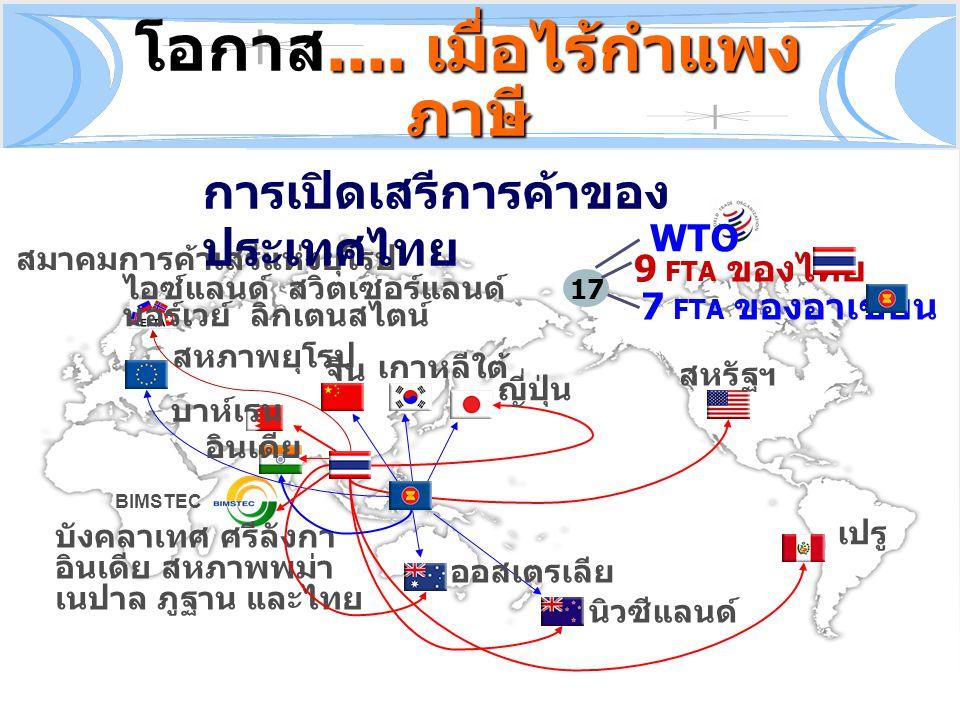 BIMSTEC บังคลาเทศ ศรีลังกา อินเดีย สหภาพพม่า เนปาล ภูฐาน และไทย จีน อินเดีย ออสเตรเลีย นิวซีแลนด์ ญี่ปุ่น เกาหลีใต้ สหรัฐฯ เปรู สหภาพยุโรป บาห์เรน....