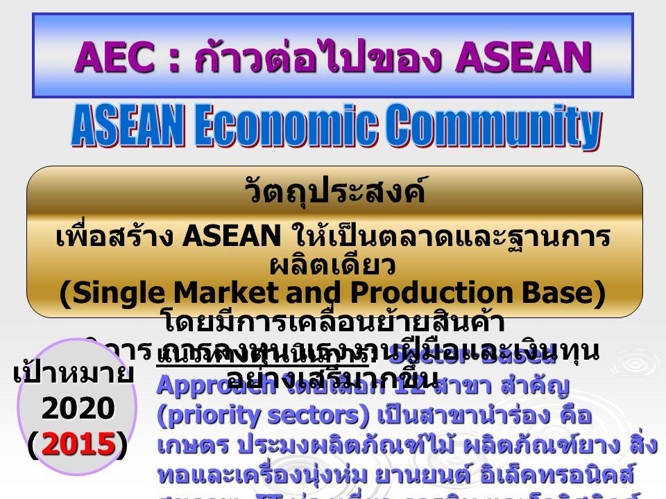 AEC : ก้าวต่อไปของ ASEAN แนวทางดำเนินการ : Sector-Based Approach โดยเลือก 12 สาขา สำคัญ (priority sectors) เป็นสาขานำร่อง คือ เกษตร ประมงผลิตภัณฑ์ไม้