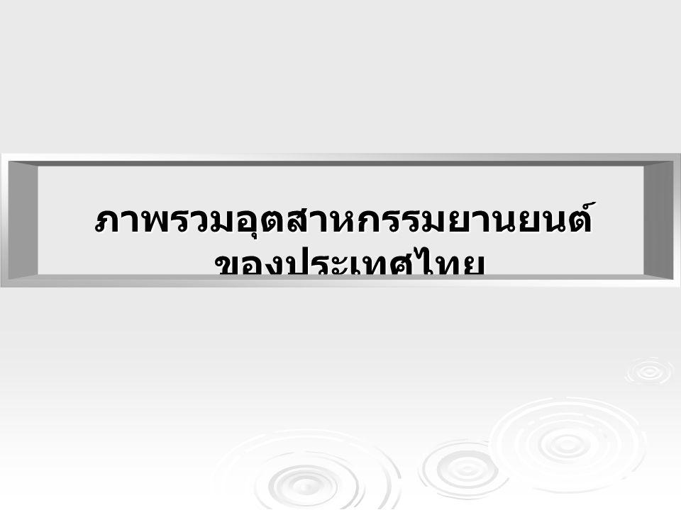 ภาพรวมอุตสาหกรรมยานยนต์ ของประเทศไทย ภาพรวมอุตสาหกรรมยานยนต์ ของประเทศไทย